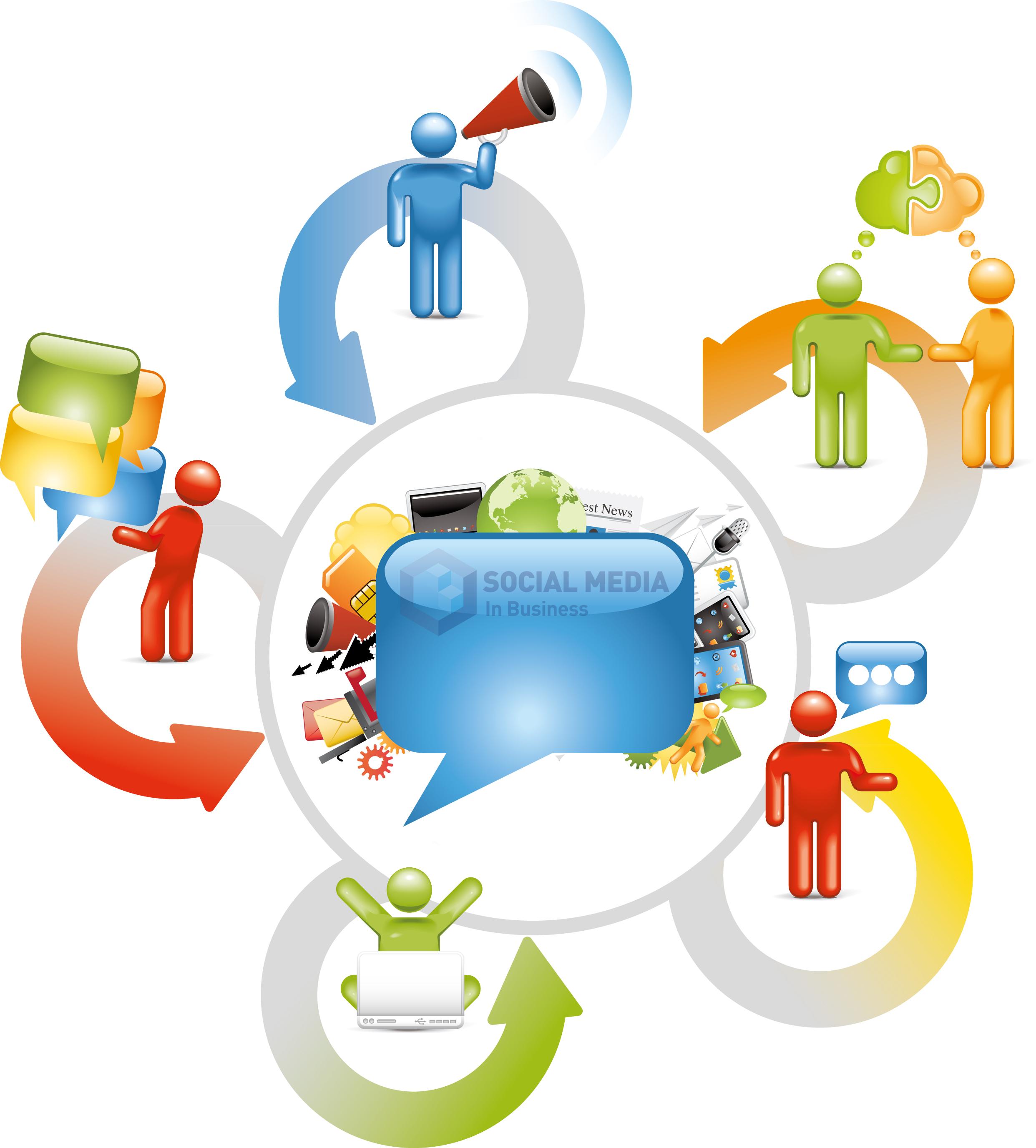 Internal Communication Strategies