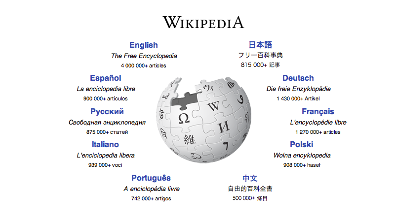 A World Without Wikipedia?