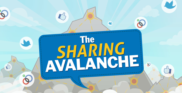 The Social Media Sharing Avalanche